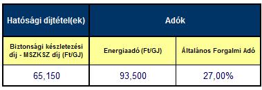 2015. január 1-től, nem lakossági felhasználók által fizetendő egyéb földgáz energia díjtételek
