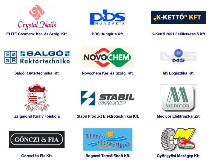 Referenciák a versenypiaci kis- és középvállalati szegmensből